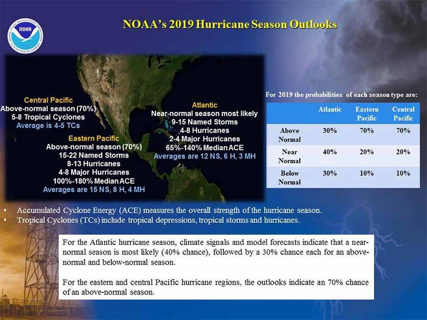NOAA forecast
