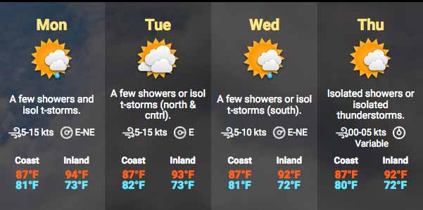 Belize Four Day Weather Forecast