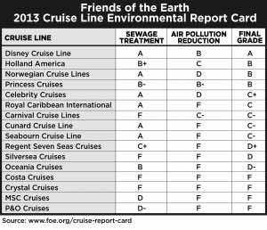 Cruise-Line-Grades