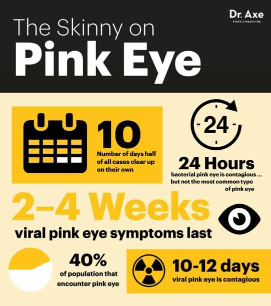 Pink Eye Plentiful Ambergris Caye Belize Message Board