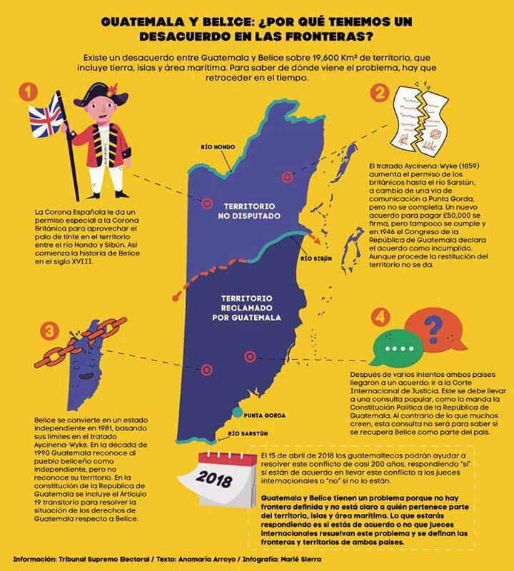 Albavision guatemala online dating