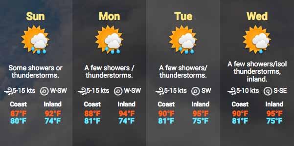 Belize Weather Forecast: October 6, 2018 - Ambergris Caye