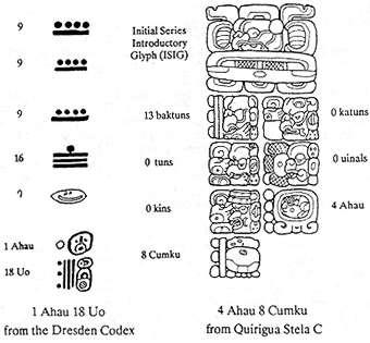 Dictionary of Maya Hieroglyphs